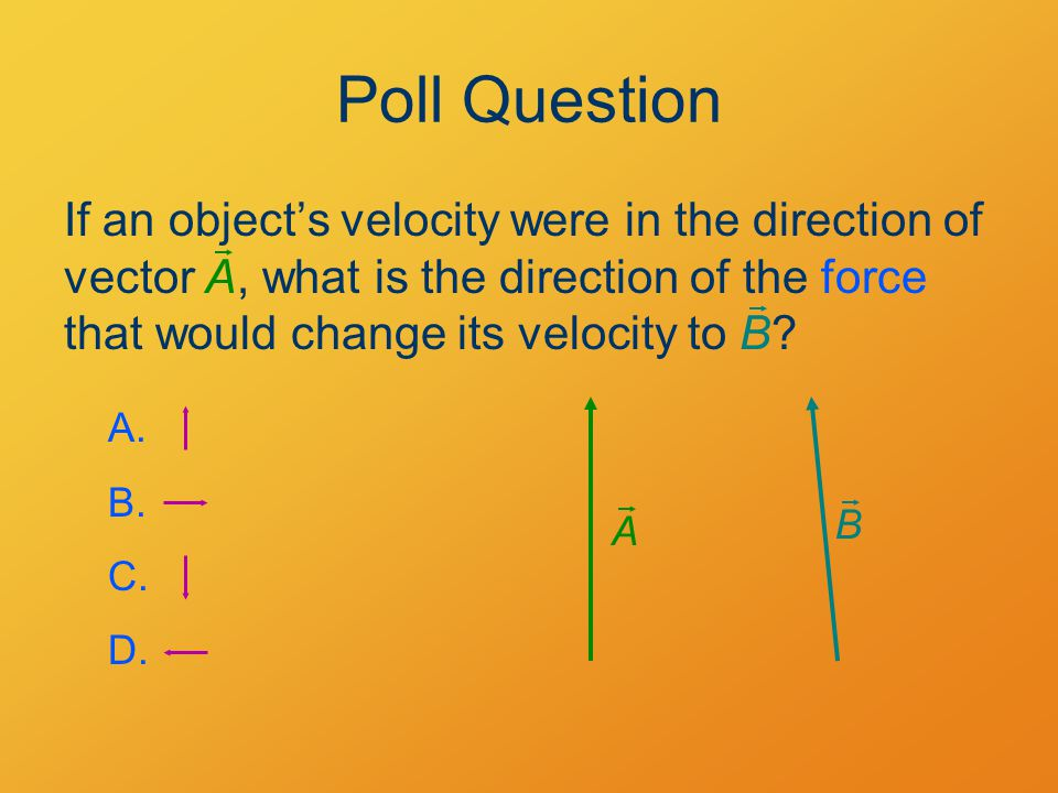 Poll Question If an object's velocity were in the direction of vector A, what is the direction of the force that would change its velocity to B.