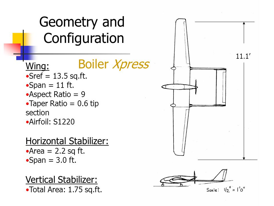 Geometry and Configuration Wing: Sref = 13.5 sq.ft.