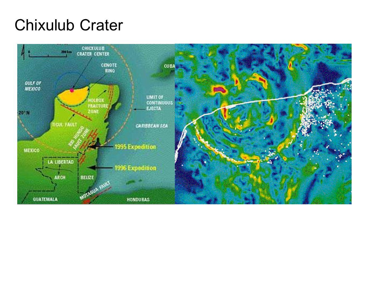 Chixulub Crater