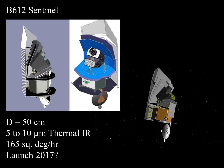 B612 Sentinel D = 50 cm 5 to 10 µm Thermal IR 165 sq. deg/hr Launch 2017?