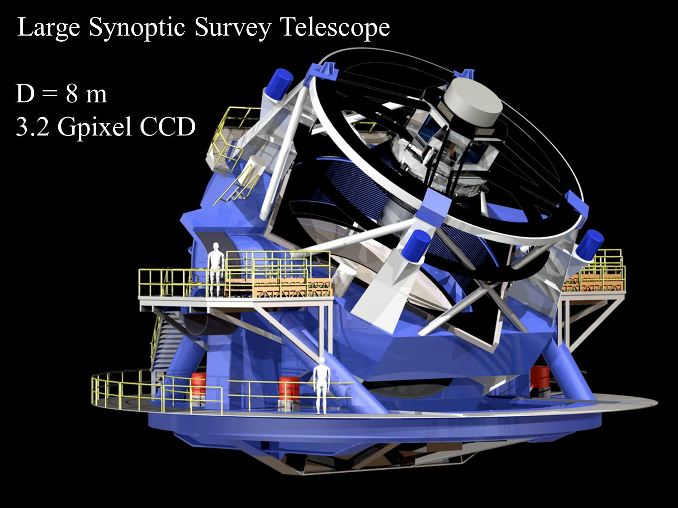 Large Synoptic Survey Telescope D = 8 m 3.2 Gpixel CCD