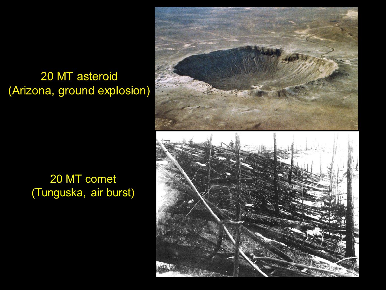 20 MT asteroid (Arizona, ground explosion) 20 MT comet (Tunguska, air burst)