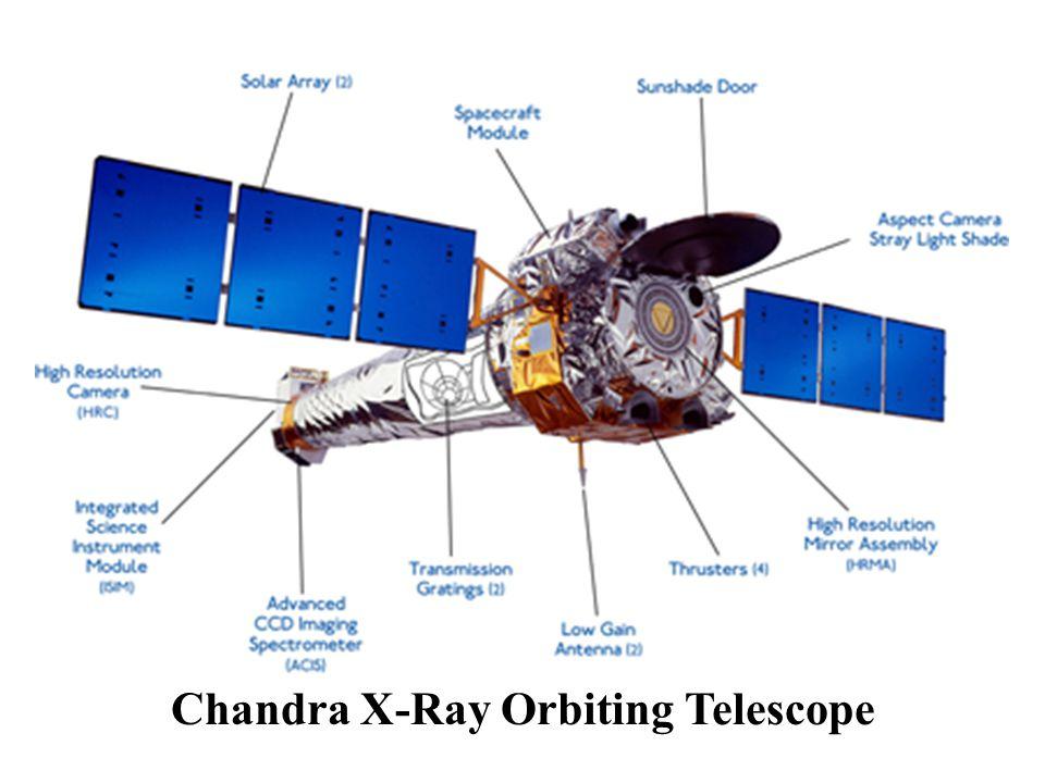 Chandra X-Ray Orbiting Telescope