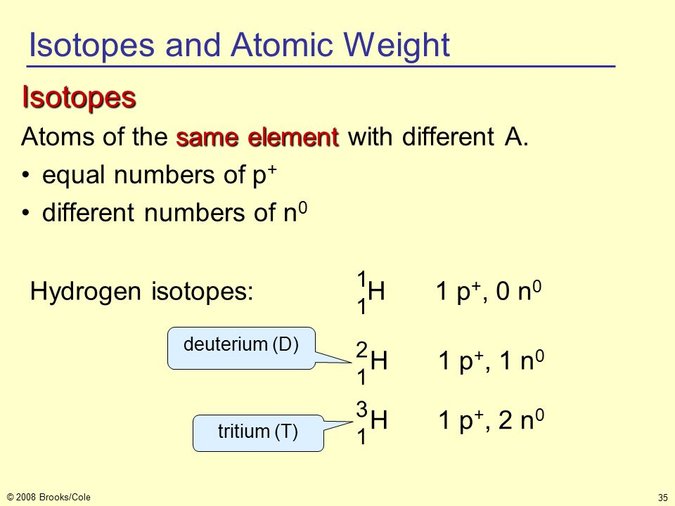 35 © 2008 Brooks/Cole Isotopes same element Atoms of the same element with different A.