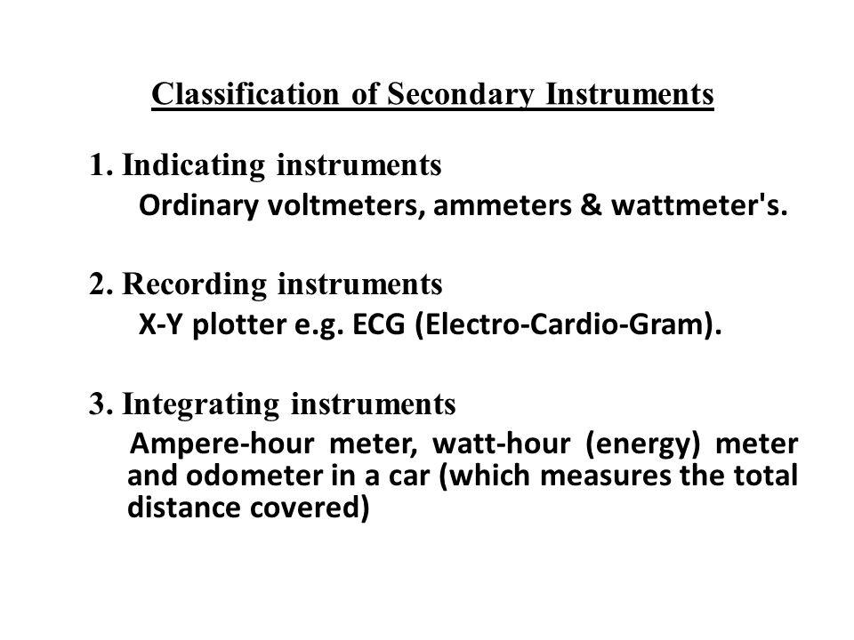 Indicating Instruments