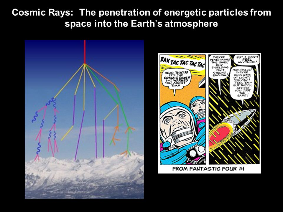 Cosmic Rays: The penetration of energetic particles from space into the Earth's atmosphere