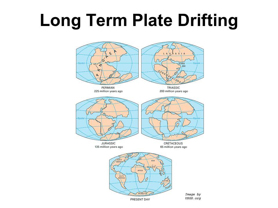 Long Term Plate Drifting