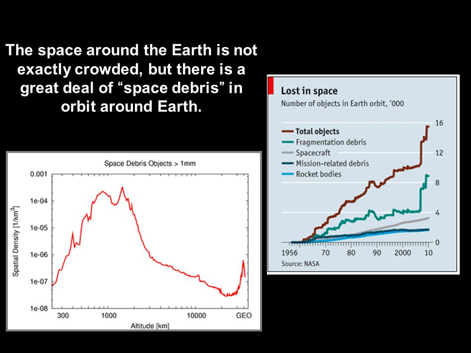 """The space around the Earth is not exactly crowded, but there is a great deal of """"space debris"""" in orbit around Earth."""