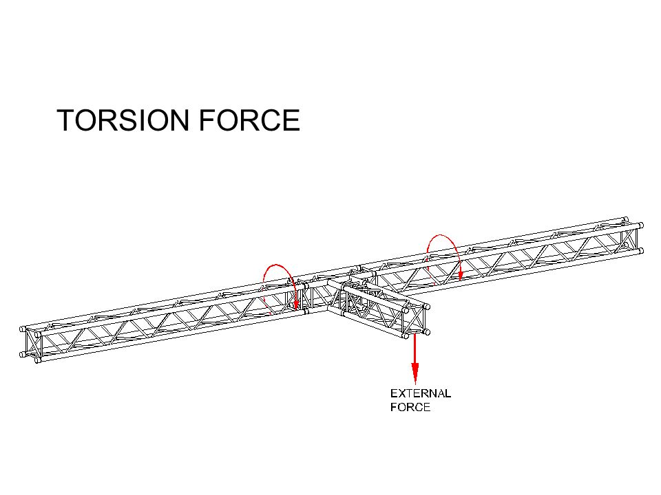 TORSION FORCE