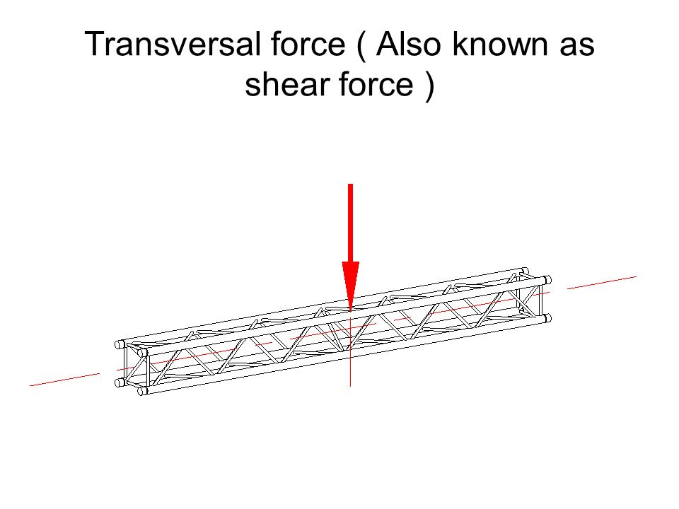 Example's of situations when transversal forces will be determine the maximum loading: 1.A heavy load on a short span.