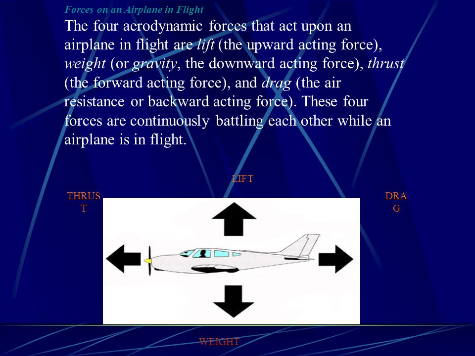 Forces on an Airplane in Flight The four aerodynamic forces that act upon an airplane in flight are lift (the upward acting force), weight (or gravity, the downward acting force), thrust (the forward acting force), and drag (the air resistance or backward acting force).