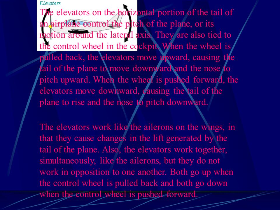 Elevators The elevators on the horizontal portion of the tail of an airplane control the pitch of the plane, or its motion around the lateral axis.