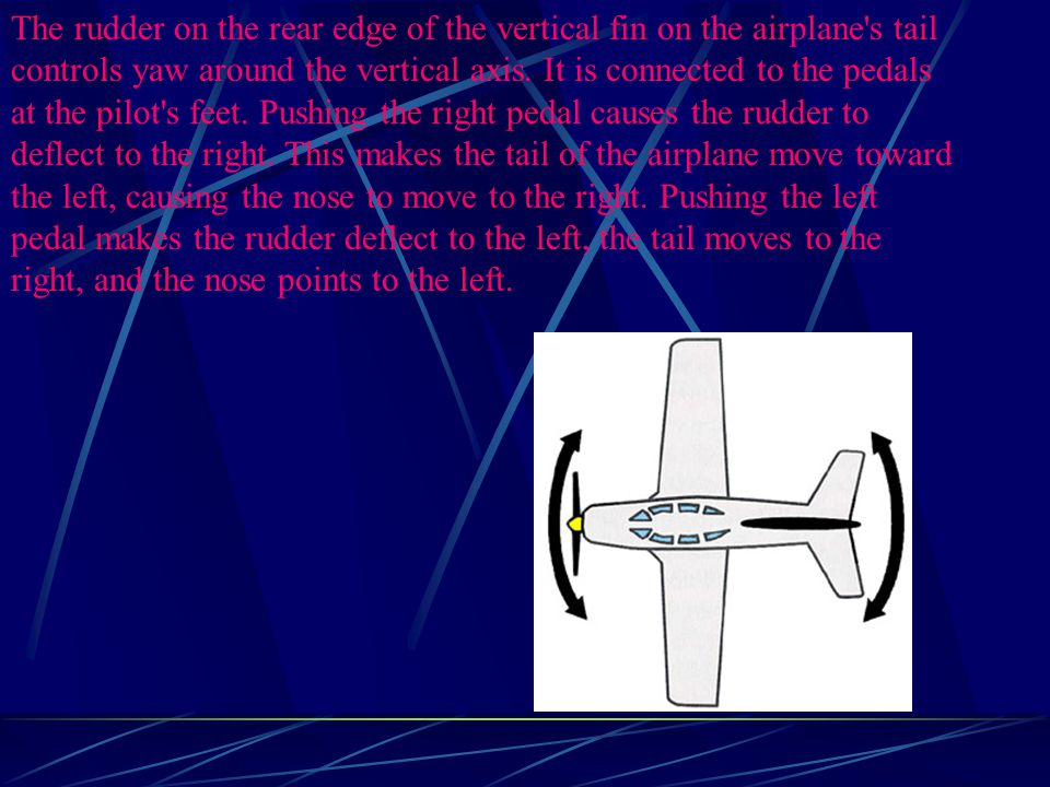The rudder on the rear edge of the vertical fin on the airplane s tail controls yaw around the vertical axis.