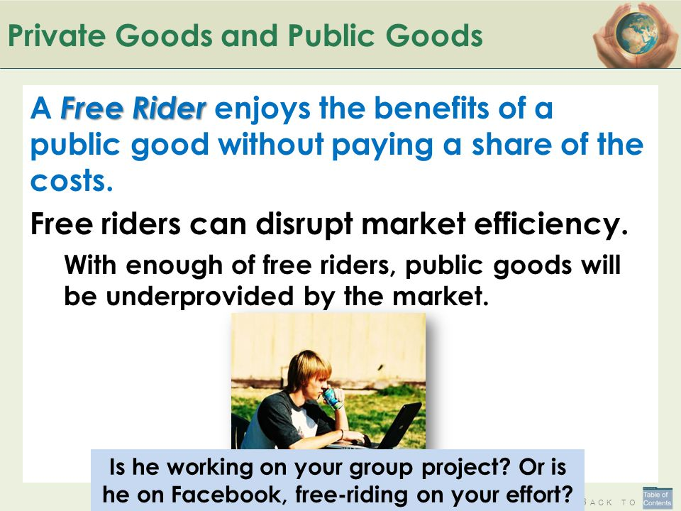 B ACK TO Private Goods and Public Goods Free Rider A Free Rider enjoys the benefits of a public good without paying a share of the costs. Free riders