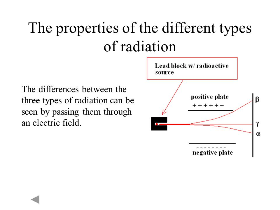 Half-lifes The rate at which a particular radioisotope decays is described by its half-life.