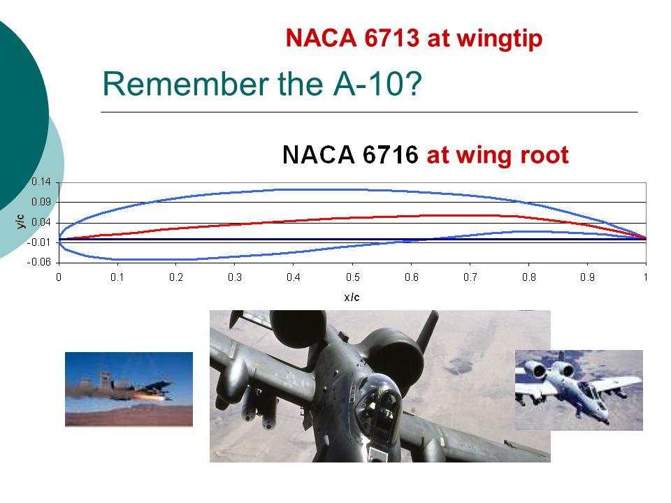 Remember the A-10 at wing root NACA 6713 at wingtip