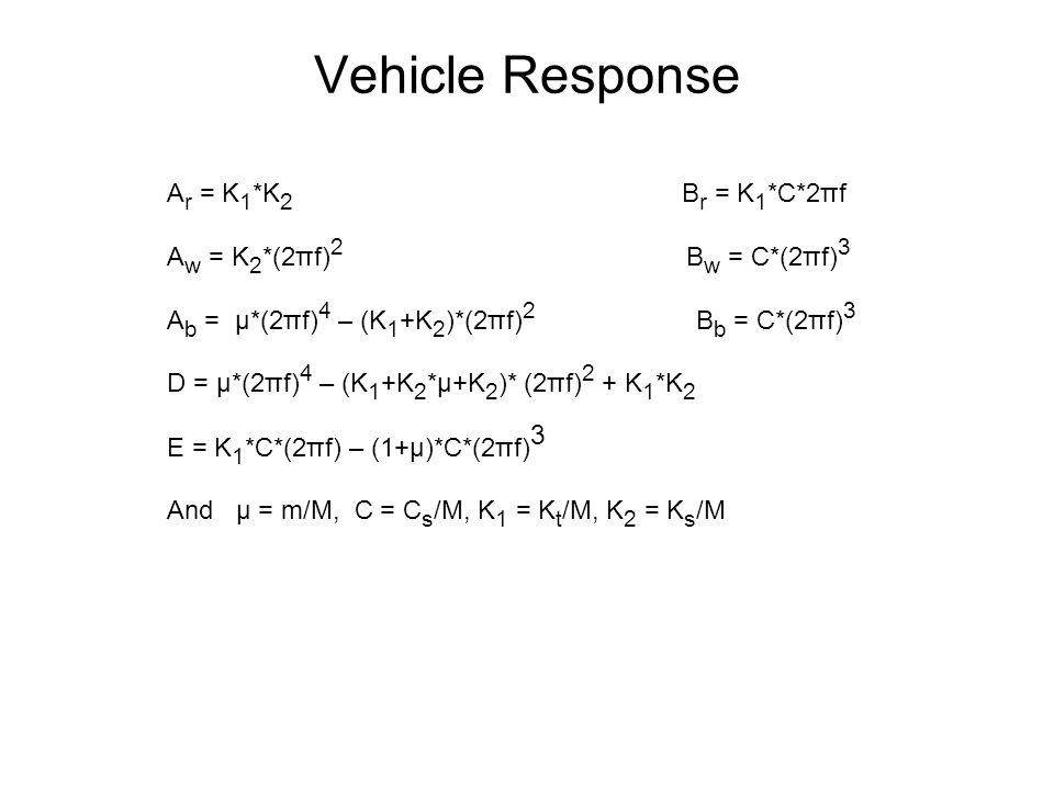 Vehicle Response A r = K 1 *K 2 B r = K 1 *C*2πf A w = K 2 *(2πf) 2 B w = C*(2πf) 3 A b = μ*(2πf) 4 – (K 1 +K 2 )*(2πf) 2 B b = C*(2πf) 3 D = μ*(2πf)