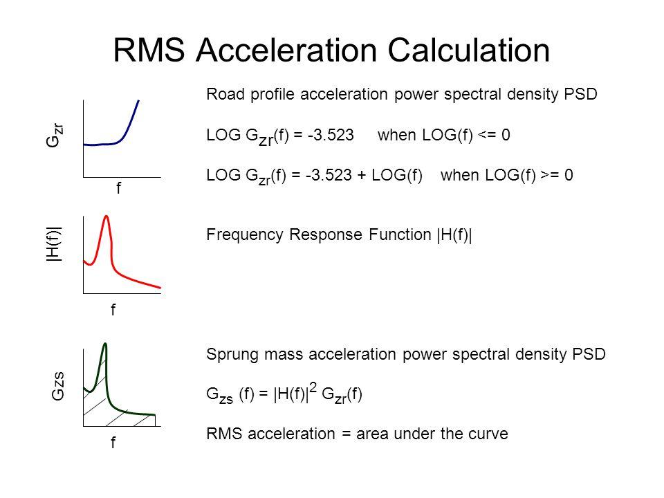 RMS Acceleration Calculation Road profile acceleration power spectral density PSD LOG G zr (f) = -3.523 when LOG(f) <= 0 LOG G zr (f) = -3.523 + LOG(f