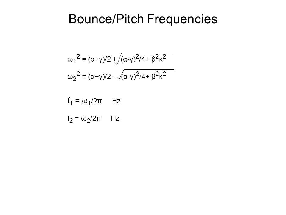 Bounce/Pitch Frequencies ω 1 2 = (α+γ)/2 + (α-γ) 2 /4+ β 2 κ 2 ω 2 2 = (α+γ)/2 - (α-γ) 2 /4+ β 2 κ 2 f 1 = ω 1 /2π Hz f 2 = ω 2 /2π Hz