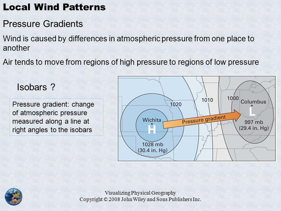 Winds Aloft Global Circulation at Upper Levels: