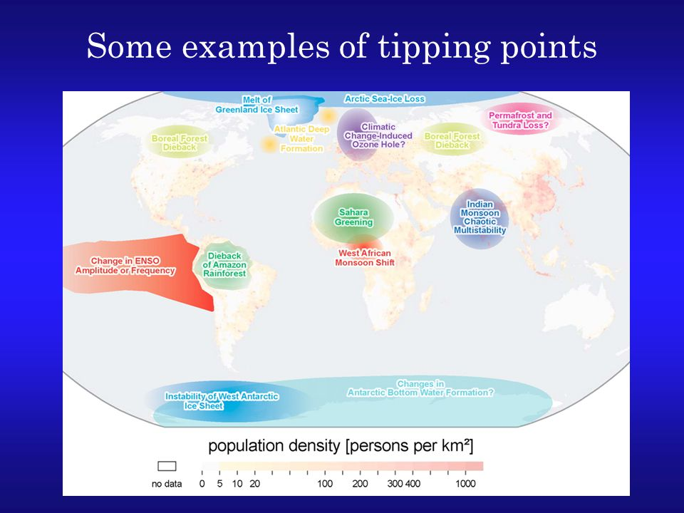 Some examples of tipping points