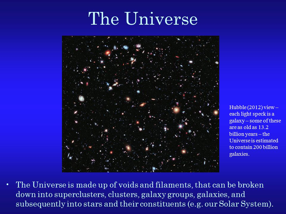 The Universe The Universe is made up of voids and filaments, that can be broken down into superclusters, clusters, galaxy groups, galaxies, and subsequently into stars and their constituents (e.g.