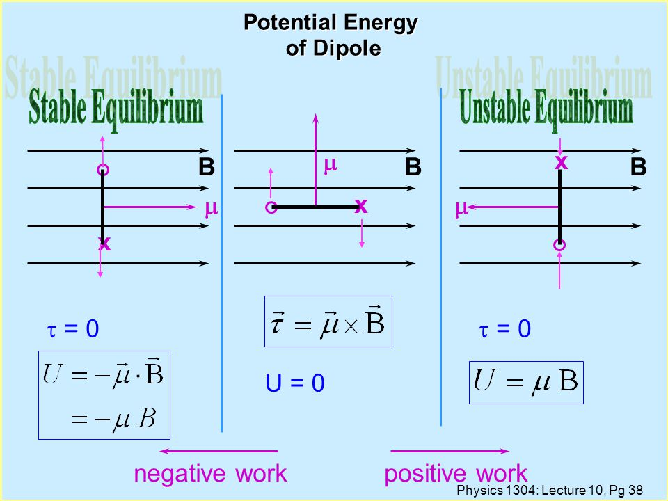 Physics 1304: Lecture 10, Pg 37 Potential Energy of Dipole B x. F F    l Work must be done to change the orientation of a dipole (current loop) in