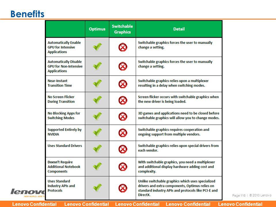 Lenovo Confidential Lenovo Confidential Lenovo Confidential Lenovo Confidential Lenovo Confidential Page 116 | © 2010 Lenovo Benefits