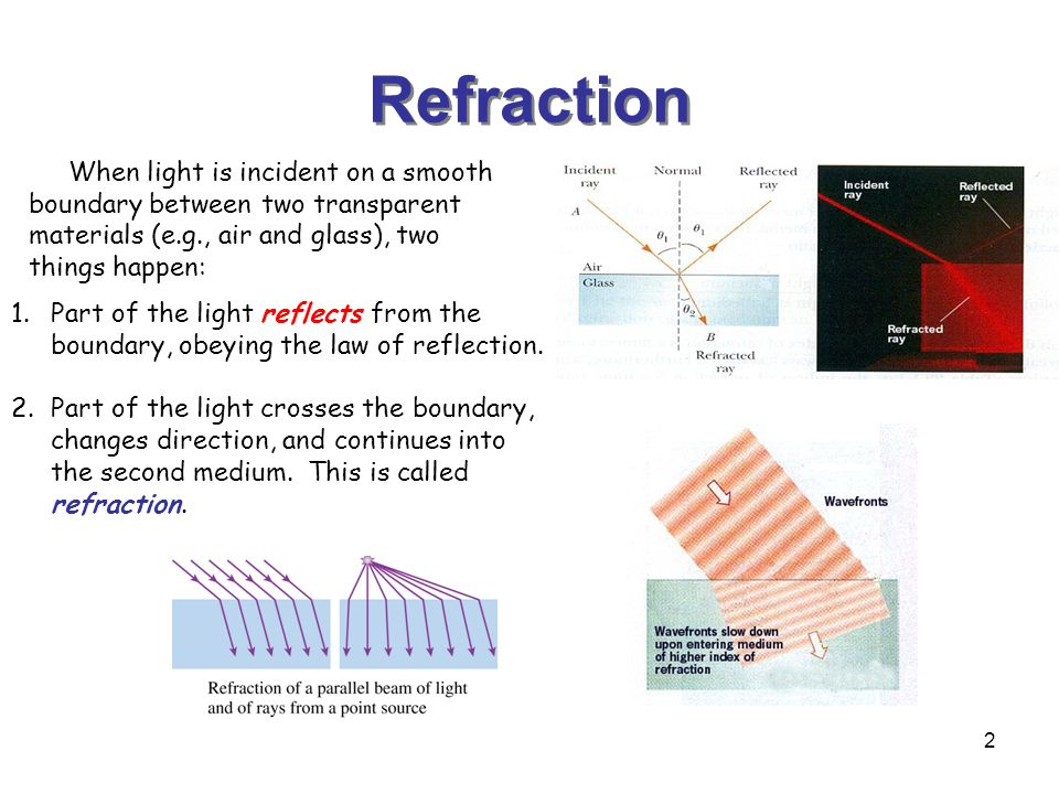 2 When light is incident on a smooth boundary between two transparent materials (e.g., air and glass), two things happen: 1.Part of the light reflects from the boundary, obeying the law of reflection.