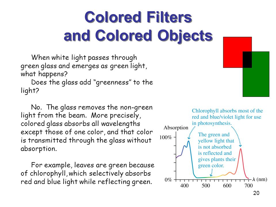 20 Colored Filters and Colored Objects When white light passes through green glass and emerges as green light, what happens.