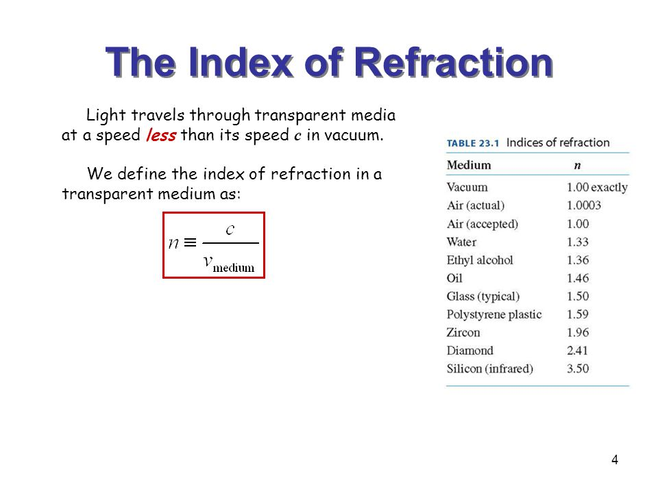 4 The Index of Refraction Light travels through transparent media at a speed less than its speed c in vacuum.