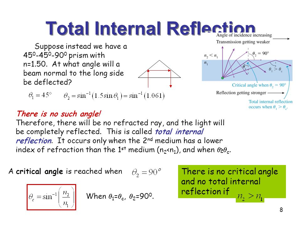 8 Total Internal Reflection Suppose instead we have a 45 0 -45 0 -90 0 prism with n=1.50.
