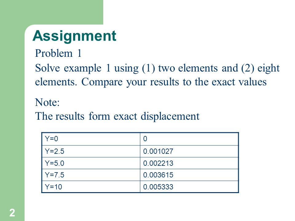 2 Assignment Solve example 1 using (1) two elements and (2) eight elements.