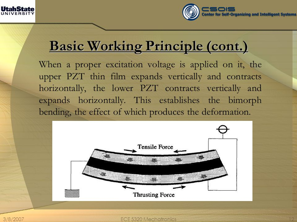 3/8/2007ECE 5320 Mechatronics12 Basic Working Principle (cont.) When a proper excitation voltage is applied on it, the upper PZT thin film expands ver