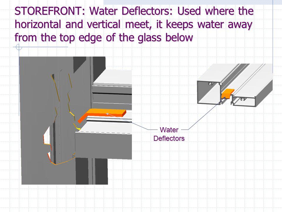 STOREFRONT: Front Glazed System