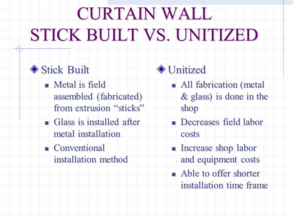 CURTAINWALL: VARIATIONS ON A THEME SSG – Structural Silicone Glazed Inside Set Stick Built vs Unitized