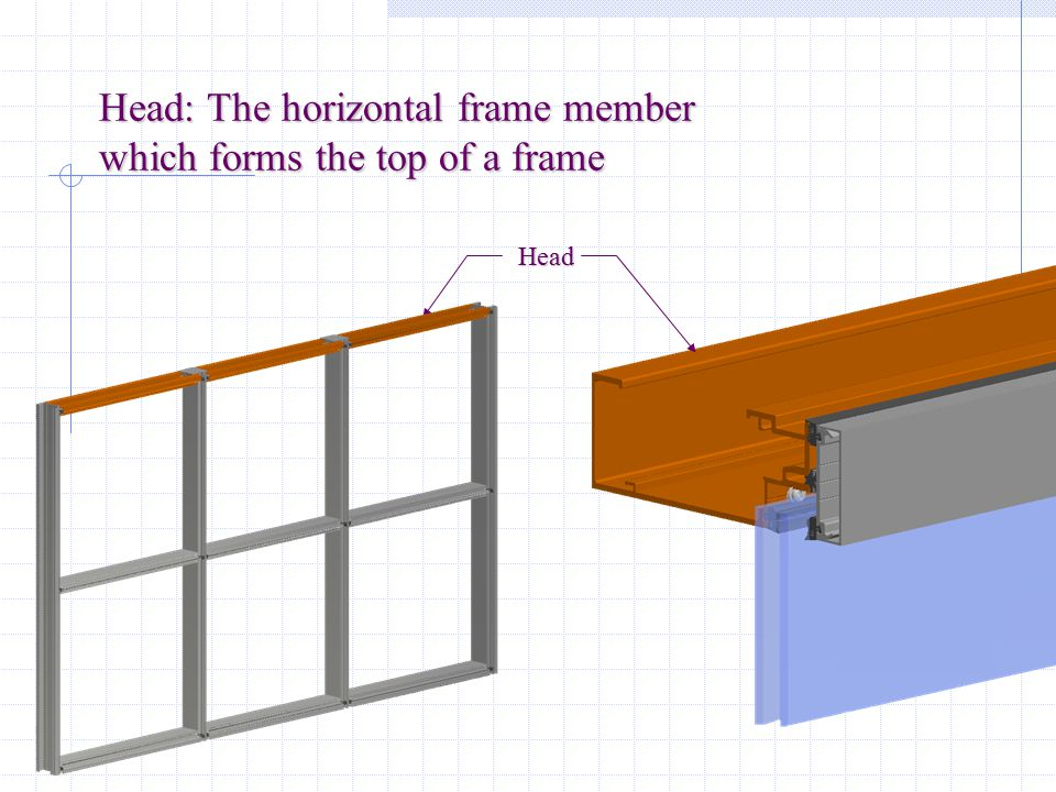 CURTAINWALL AND STOREFRONT COMPONENTS Profiles and depths will vary, but component names are fairly similar Some of the terminology……..