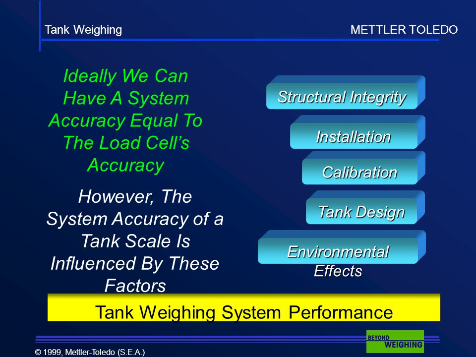 Tank Weighing METTLER TOLEDO © 1999, Mettler-Toledo (S.E.A.) Environmental Effects Ideally We Can Have A System Accuracy Equal To The Load Cell's Accuracy Tank Design Structural Integrity Calibration Installation Tank Weighing System Performance However, The System Accuracy of a Tank Scale Is Influenced By These Factors
