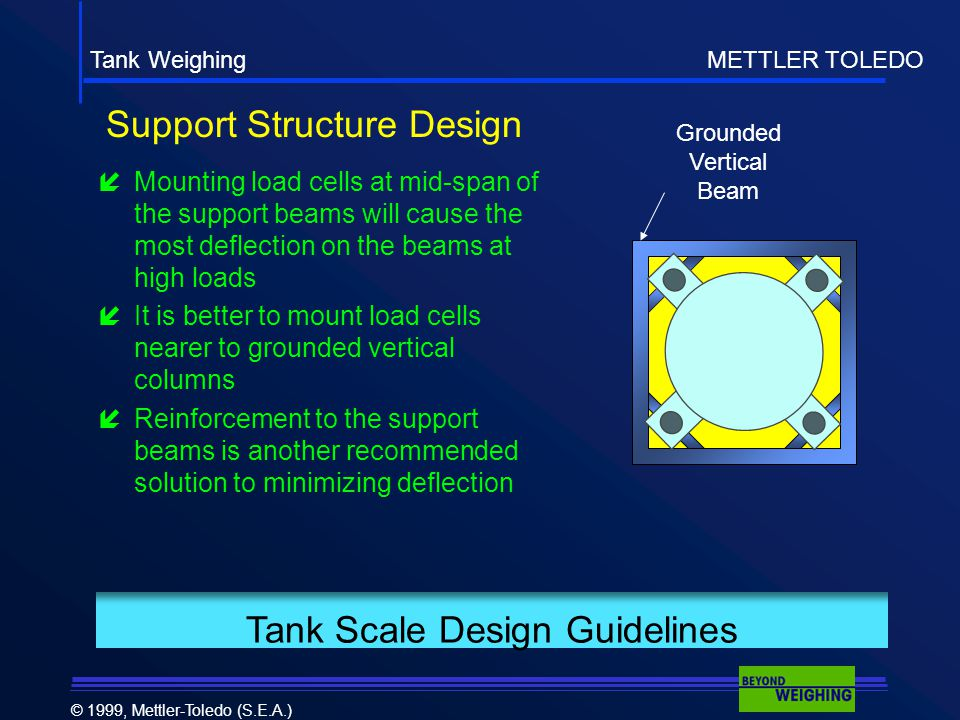 Tank Weighing METTLER TOLEDO © 1999, Mettler-Toledo (S.E.A.) Tank Scale Design Guidelines Support Structure Design  Mounting load cells at mid-span of the support beams will cause the most deflection on the beams at high loads  It is better to mount load cells nearer to grounded vertical columns  Reinforcement to the support beams is another recommended solution to minimizing deflection Grounded Vertical Beam