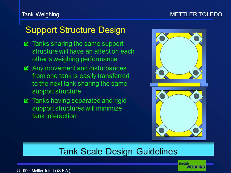 Tank Weighing METTLER TOLEDO © 1999, Mettler-Toledo (S.E.A.) Tank Scale Design Guidelines Support Structure Design  Tanks sharing the same support structure will have an affect on each other's weighing performance  Any movement and disturbances from one tank is easily transferred to the next tank sharing the same support structure  Tanks having separated and rigid support structures will minimize tank interaction