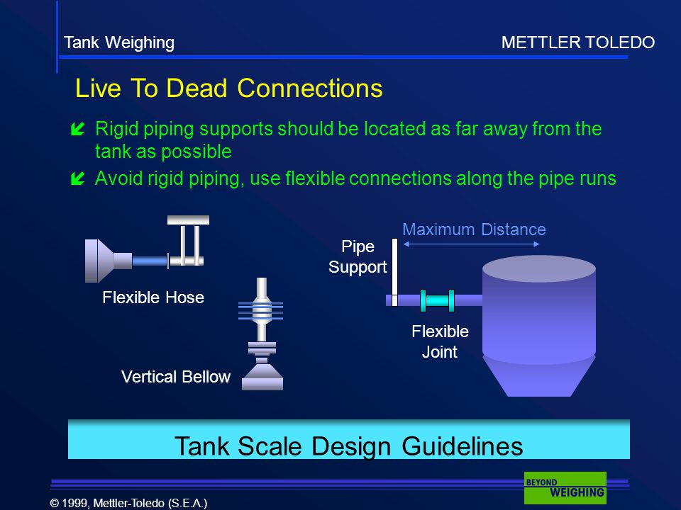 Tank Weighing METTLER TOLEDO © 1999, Mettler-Toledo (S.E.A.)  Rigid piping supports should be located as far away from the tank as possible  Avoid rigid piping, use flexible connections along the pipe runs Tank Scale Design Guidelines Live To Dead Connections Vertical Bellow Flexible Hose Flexible Joint Pipe Support Maximum Distance