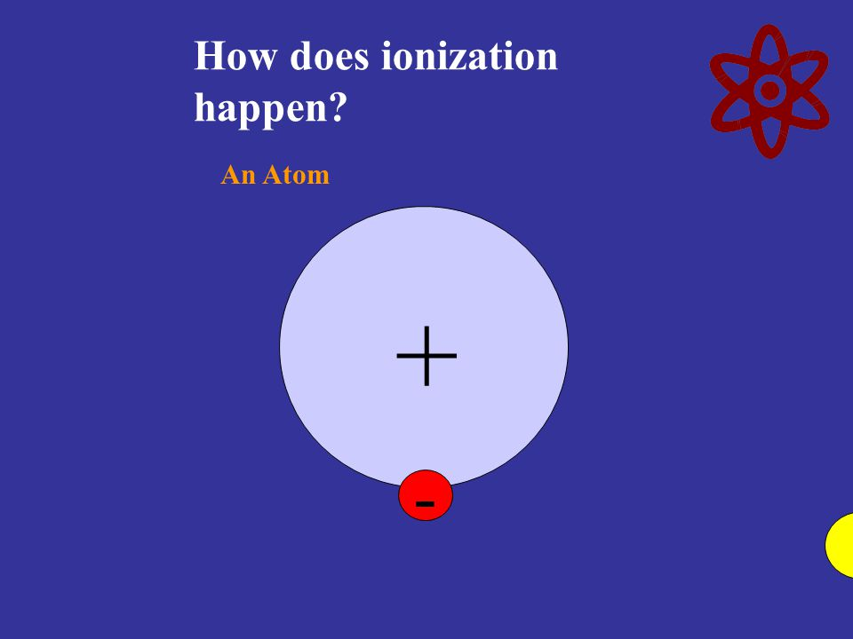 + - How does ionization happen? An Atom
