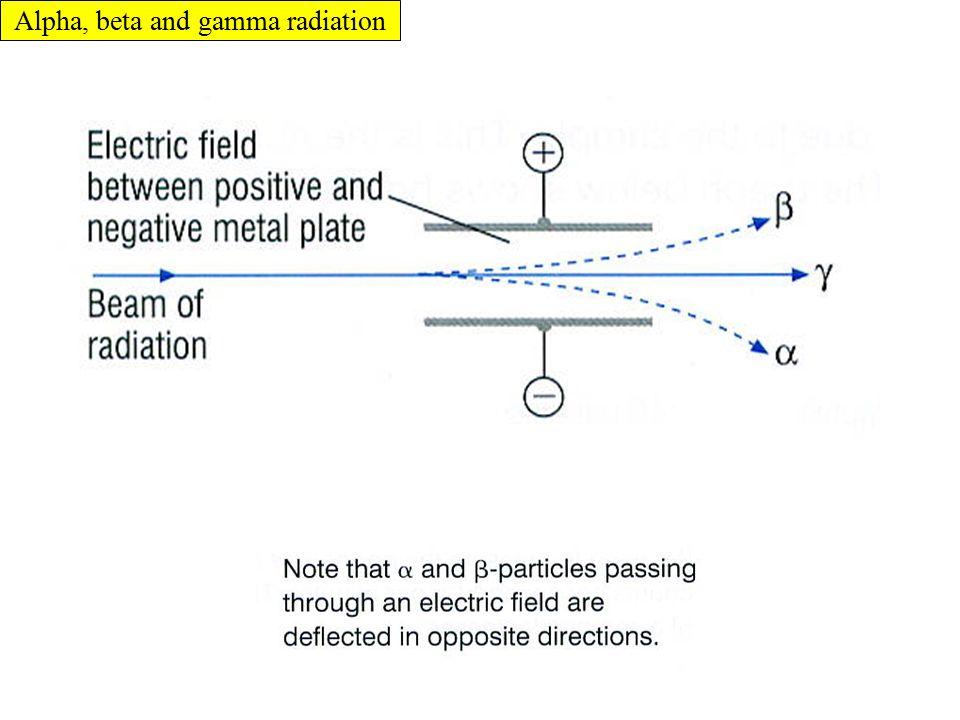 Alpha, beta and gamma radiation