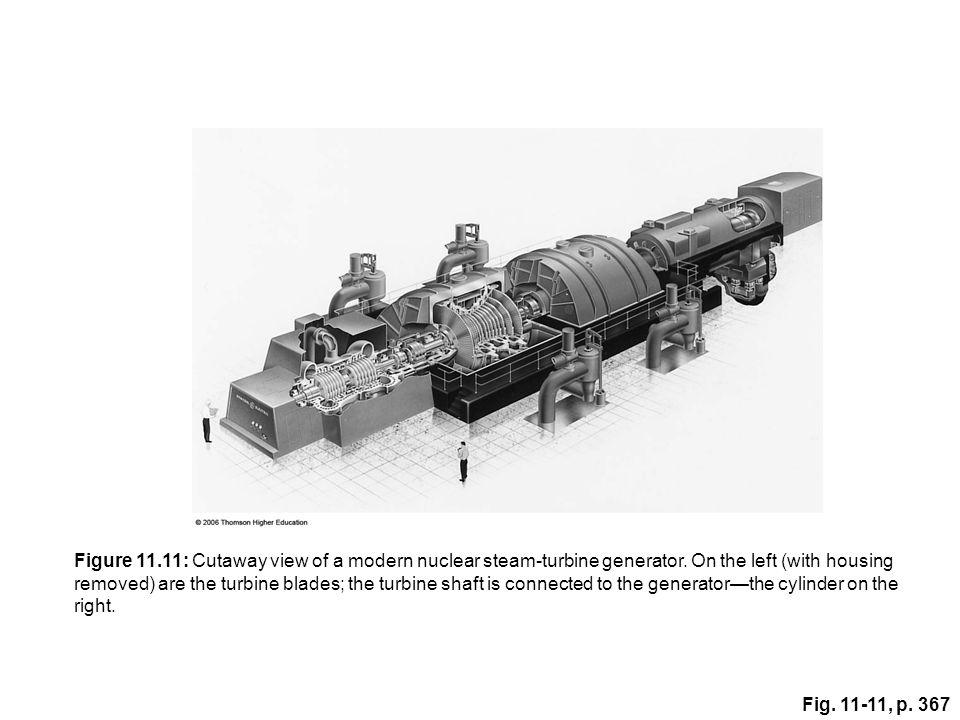 Fig. 11-11, p. 367 Figure 11.11: Cutaway view of a modern nuclear steam-turbine generator.
