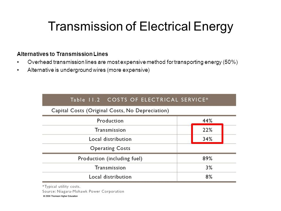 Transmission of Electrical Energy Alternatives to Transmission Lines Overhead transmission lines are most expensive method for transporting energy (50%) Alternative is underground wires (more expensive)
