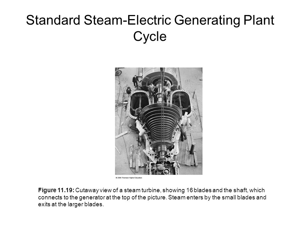Standard Steam-Electric Generating Plant Cycle Figure 11.19: Cutaway view of a steam turbine, showing 16 blades and the shaft, which connects to the generator at the top of the picture.