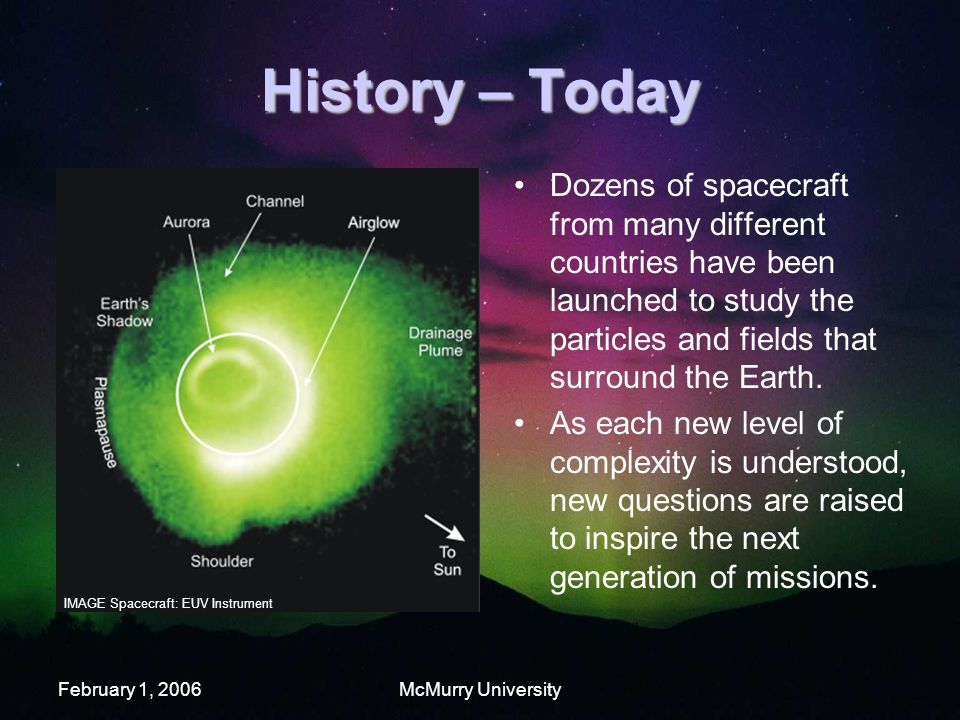 February 1, 2006McMurry University History – Today Dozens of spacecraft from many different countries have been launched to study the particles and fields that surround the Earth.