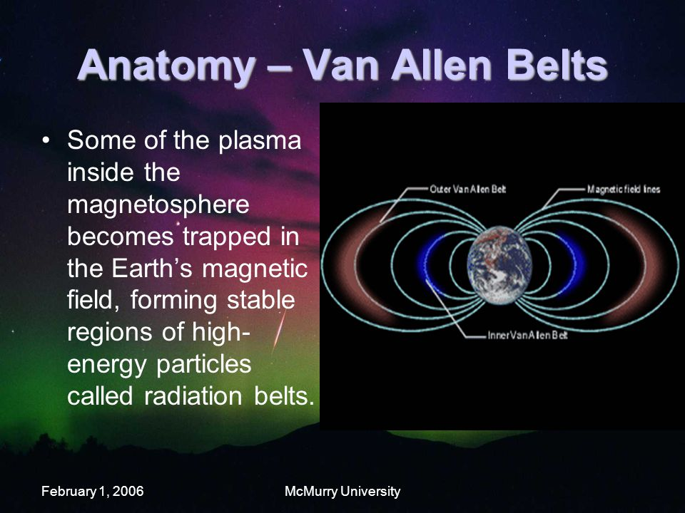 February 1, 2006McMurry University Anatomy – Van Allen Belts Some of the plasma inside the magnetosphere becomes trapped in the Earth's magnetic field, forming stable regions of high- energy particles called radiation belts.