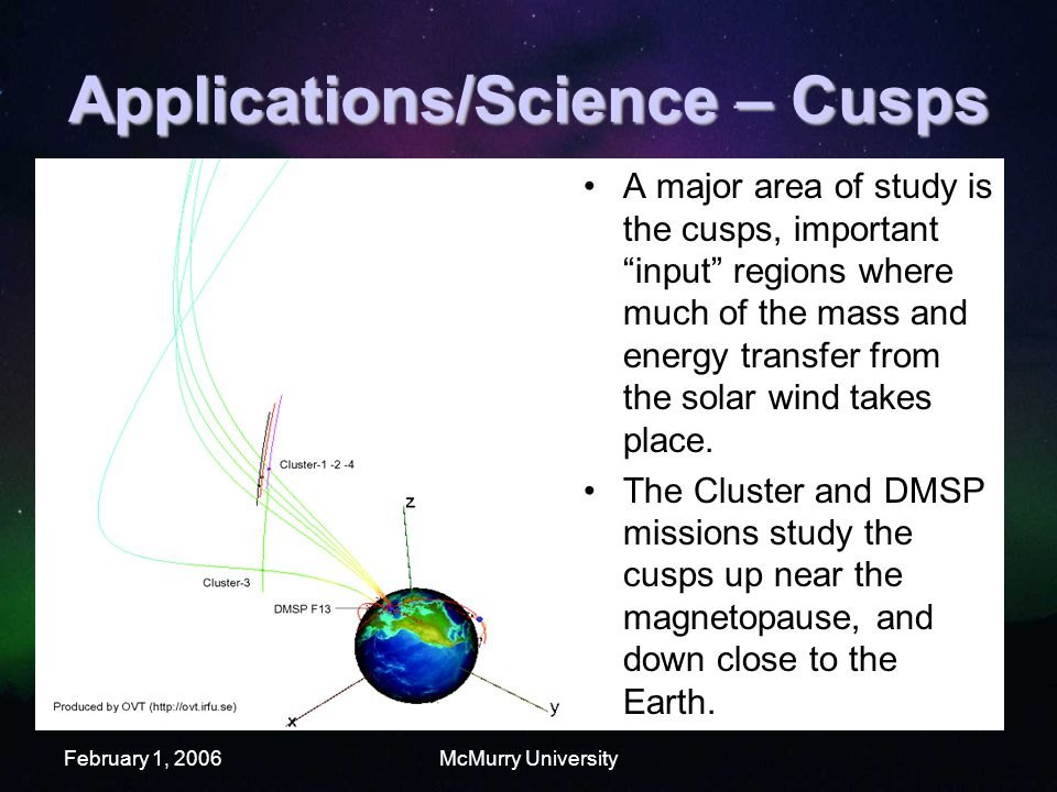 February 1, 2006McMurry University Applications/Science – Cusps A major area of study is the cusps, important input regions where much of the mass and energy transfer from the solar wind takes place.