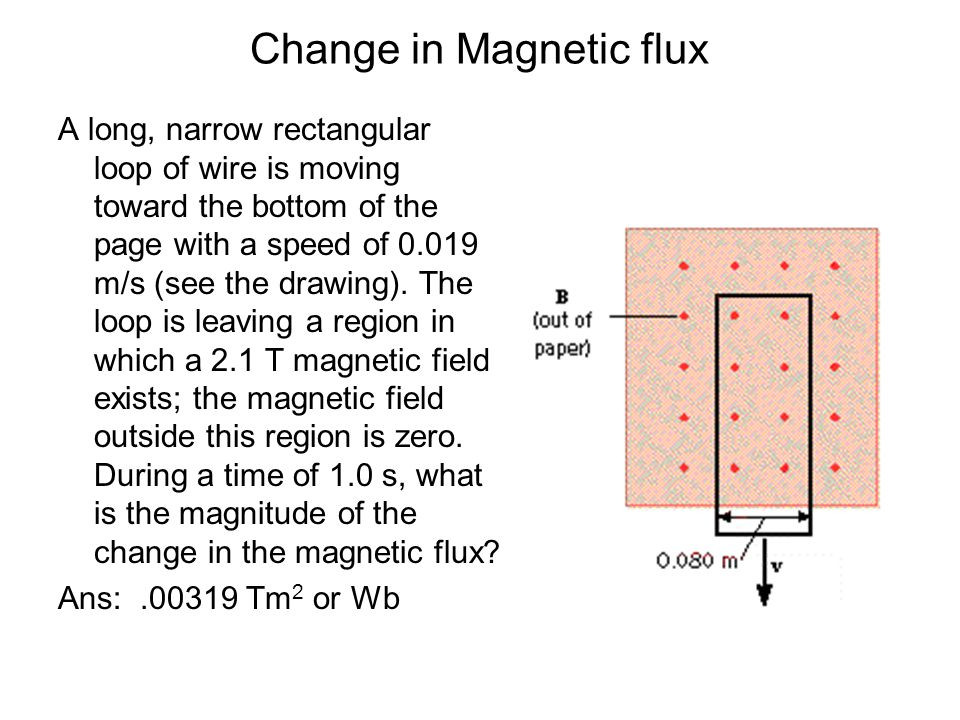 Change in Magnetic flux A long, narrow rectangular loop of wire is moving toward the bottom of the page with a speed of m/s (see the drawing).